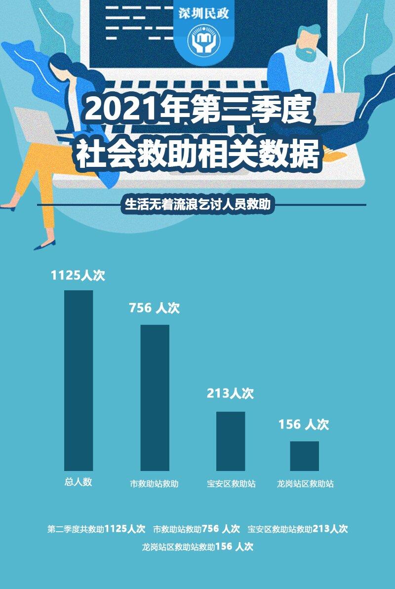 2021年第二季度社会救助相关数据_proc.jpg